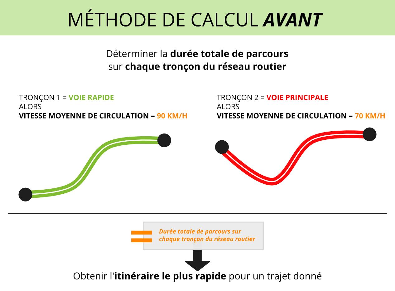 premier-mode-de-calcul-itinéraire-type-route