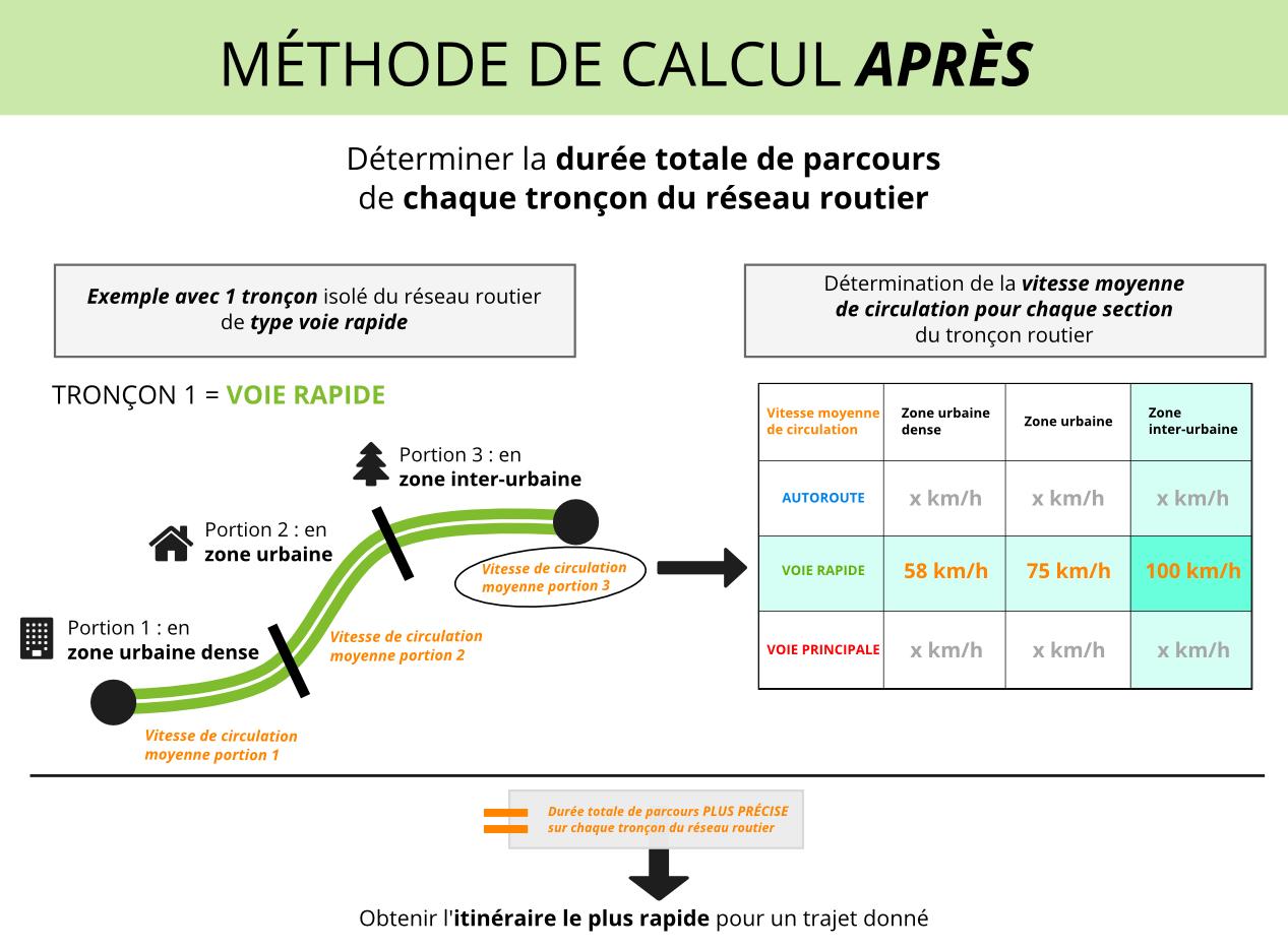 second-mode-de-calcul-itinéraire-densité-urbaine
